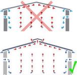 Condensation Solutions 2